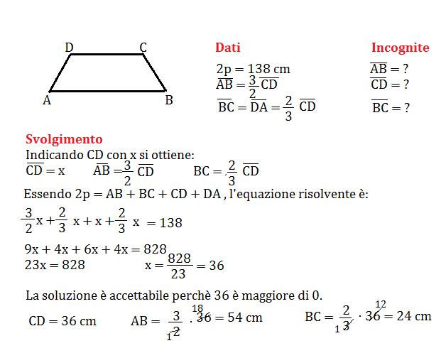 Problemi risolvibili con le equazioni, programma ...