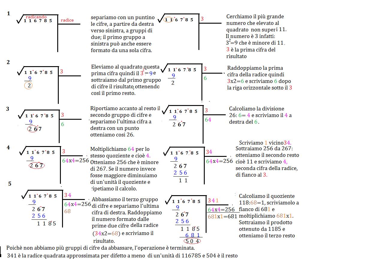 Radice quadrata archivi pagina 2 di 2 impariamo insieme - Tavole numeriche radici quadrate da 1 a 10000 ...