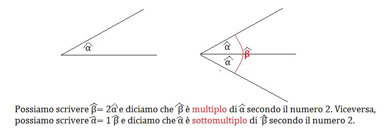 angoli e multipli