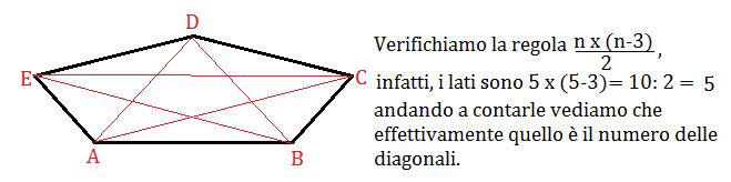 poligono e diagonali 1