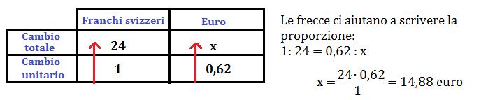 problemi del tre semplice 5