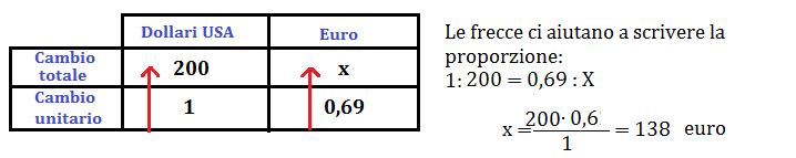 problemi del tre semplice 6