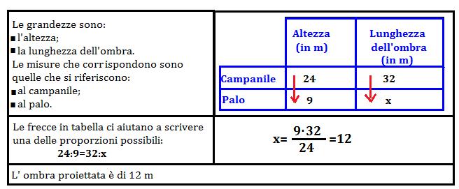 tabella tre semplice
