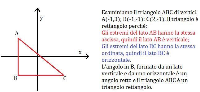 triangolo rettangolo nel piano cartesiano