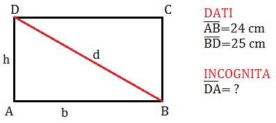 ESEMPIO pitagora al rettangolo