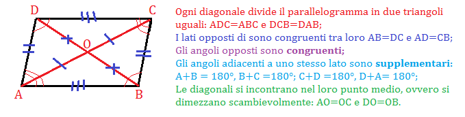 parallelogramma 2