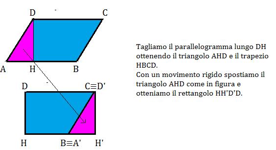 parallelogramma 3