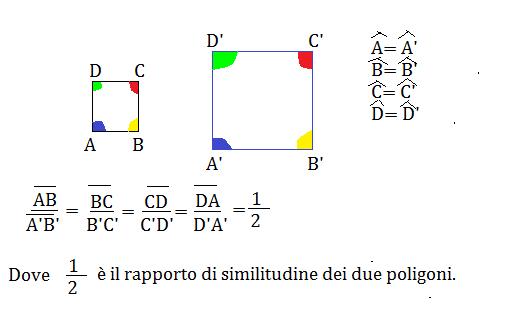 poligoni simili