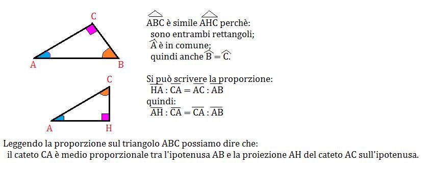 primo teorema di euclide 1