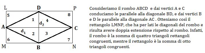 rombo 2