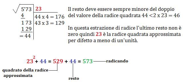 Algoritmo Estrazione Di Radice