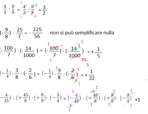 moltiplicazioni-di-frazioni
