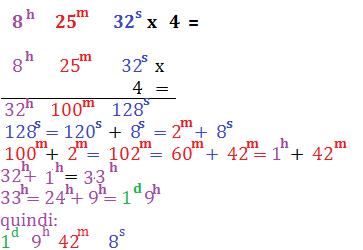 moltiplicazione