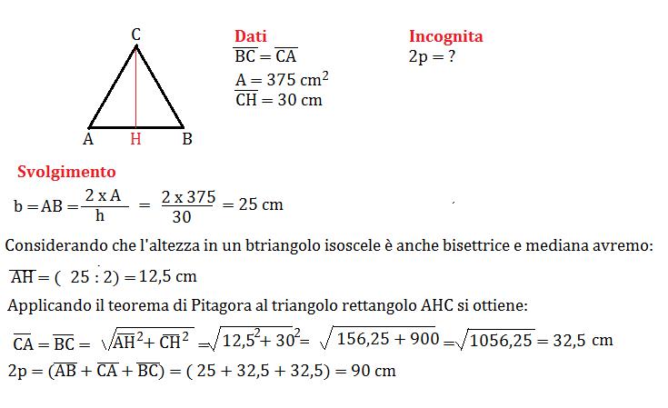 pitagora al triangolo isoscele 1