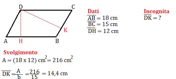 problema parallelogramma 1