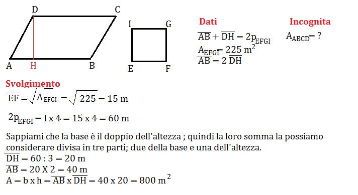 problema parallelogramma 6