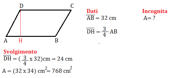 problema parallelogramma