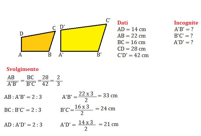 poligoni simili 5