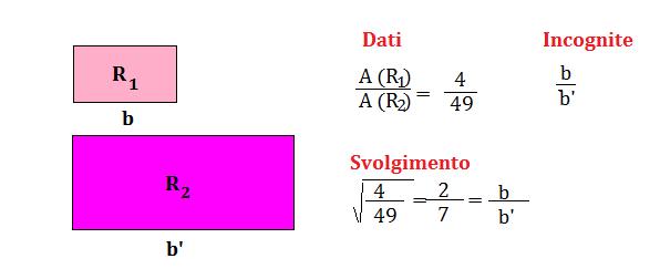 rettangoli simili