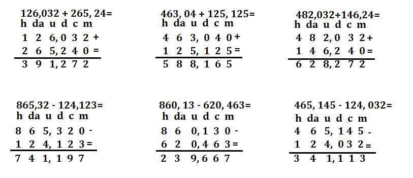 addizioni e sottrazioni con la virgola 1