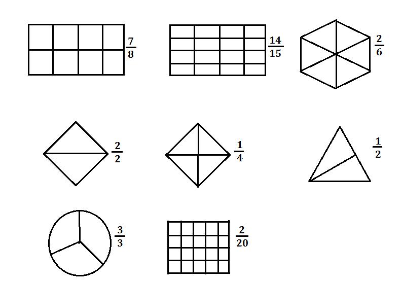 esercizi frazioni 3