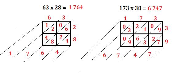 moltiplicazione araba 1