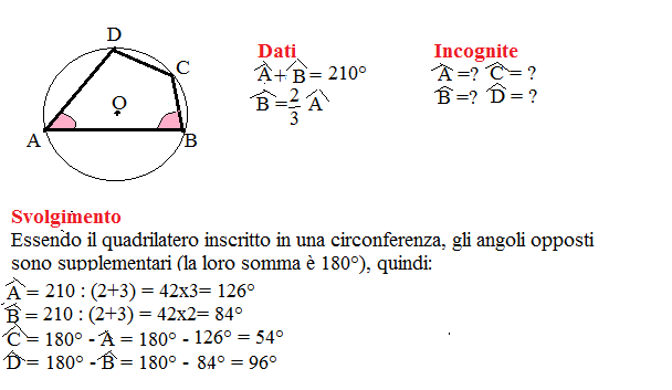 PROBLEMA QUADRILATERI INSCRITTI 3