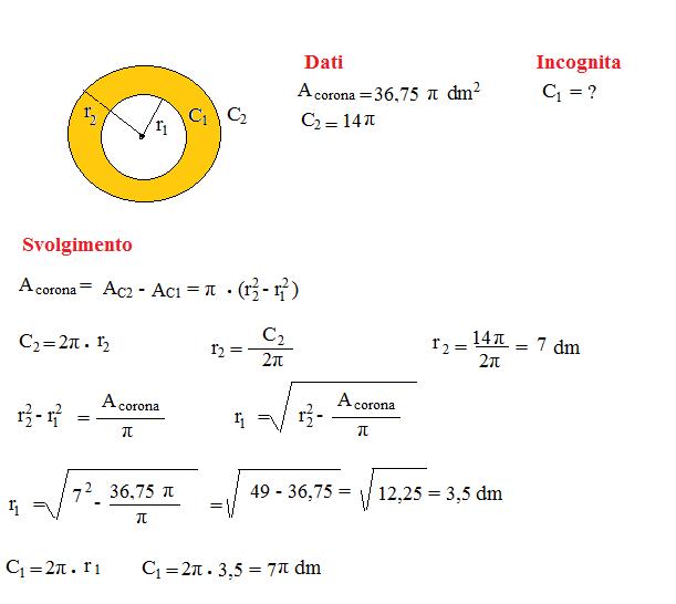area corona circolare 2