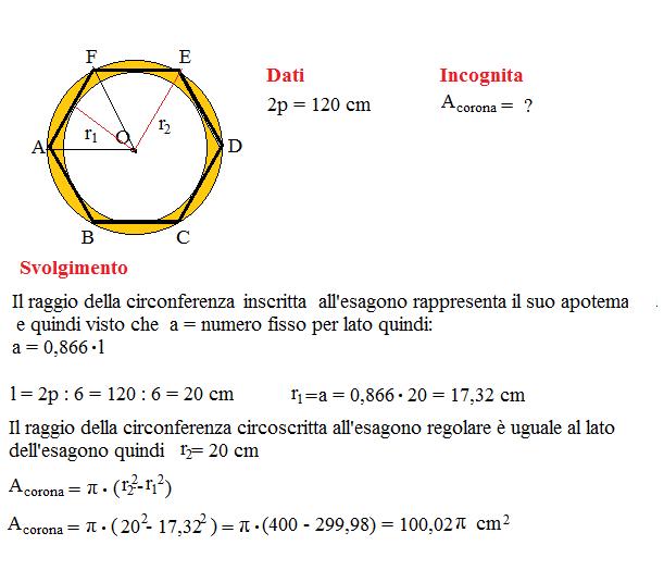area corona circolare 5