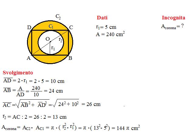 area corona circolare 6
