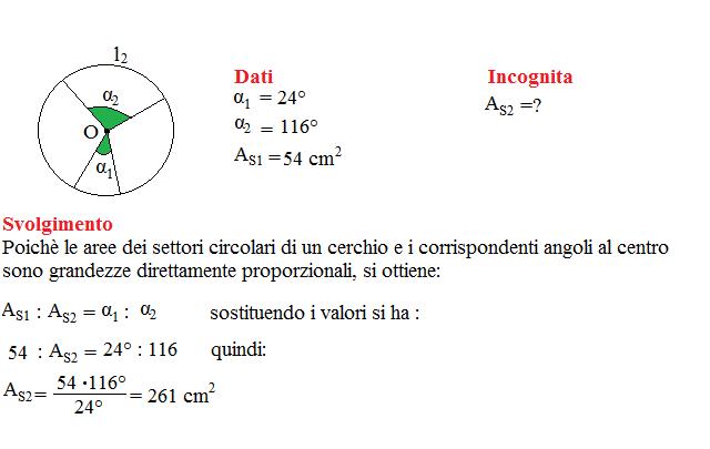 area del settore circolare 6