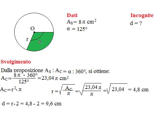 area settore circolare 2
