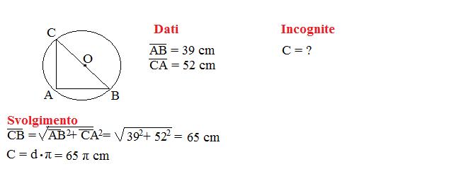 problema lunghezza circonferenza 12
