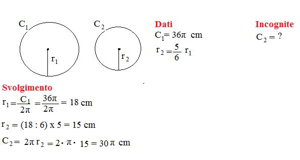 problema lunghezza circonferenza 5