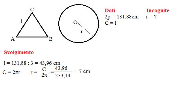 problema lunghezza circonferenza 6