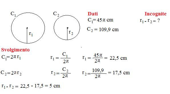 problema lunghezza circonferenza 7
