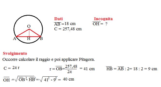problema lunghezza circonferenza 9