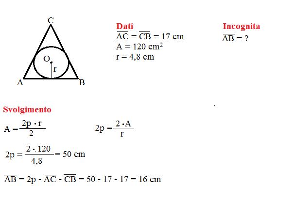 problema poligoni circoscritti 3