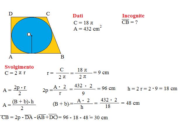 problema poligoni circoscritti 4