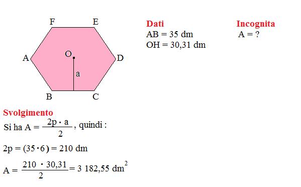problema poligoni circoscritti 5
