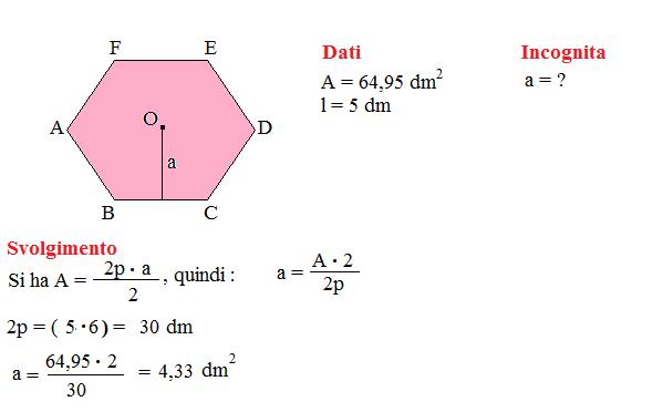 problema poligoni circoscritti 6