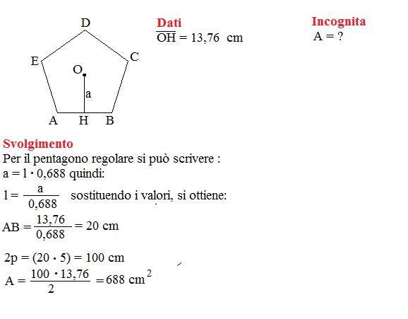 problema poligoni circoscritti 8