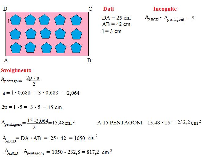 problema poligoni circoscritti 9