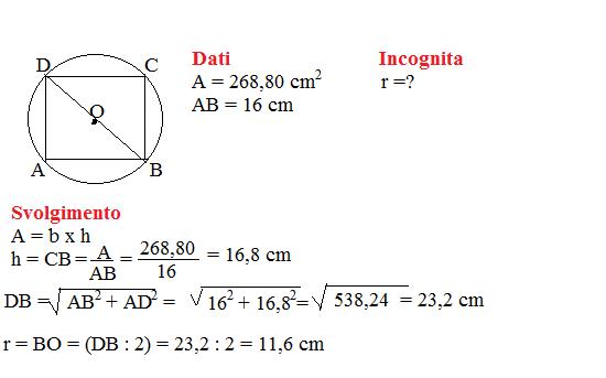 problema poligoni inscritto 2