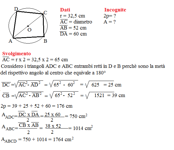 problema poligoni inscritto 3