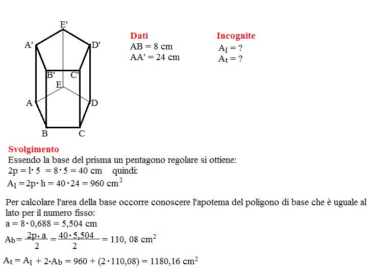 Problema sulla superficie dei prismi 12