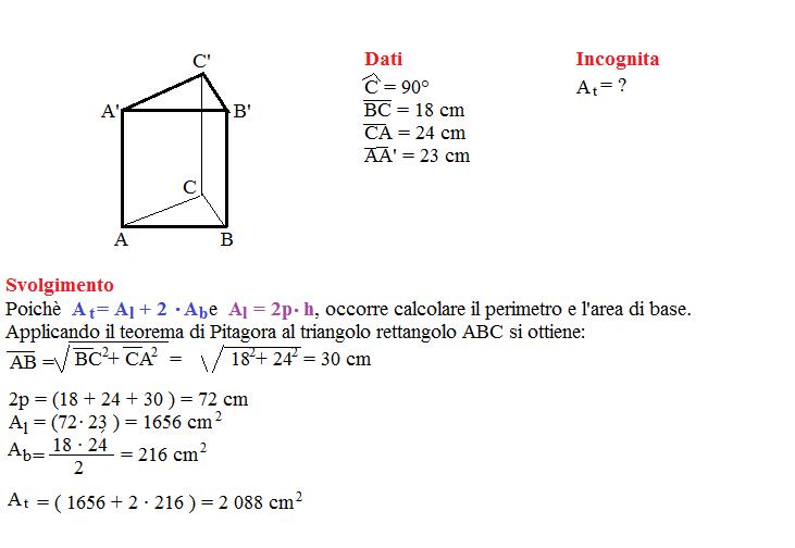 Problema sulla superficie dei prismi