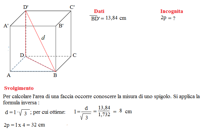diagonale di un cubo 4