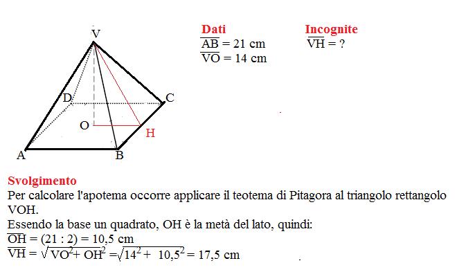 problema piramide regolare