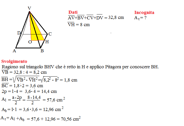 problema superficie piramide regolare 1
